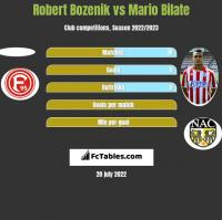 Robert Bozenik vs Mario Bilate h2h player stats