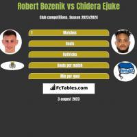 Robert Bozenik vs Chidera Ejuke h2h player stats