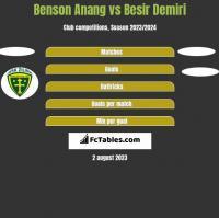 Benson Anang vs Besir Demiri h2h player stats