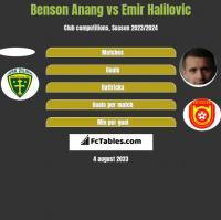 Benson Anang vs Emir Halilovic h2h player stats