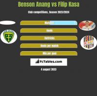 Benson Anang vs Filip Kasa h2h player stats