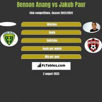 Benson Anang vs Jakub Paur h2h player stats