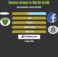 Benson Anang vs Martin Kralik h2h player stats