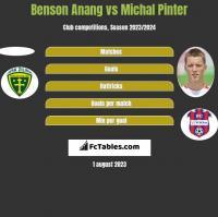 Benson Anang vs Michal Pinter h2h player stats
