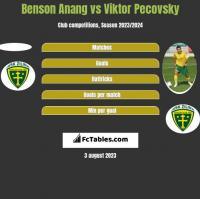 Benson Anang vs Viktor Pecovsky h2h player stats