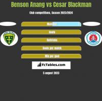 Benson Anang vs Cesar Blackman h2h player stats