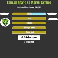 Benson Anang vs Martin Gambos h2h player stats