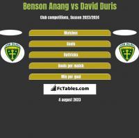 Benson Anang vs David Duris h2h player stats
