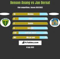 Benson Anang vs Jan Bernat h2h player stats
