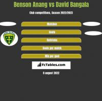 Benson Anang vs David Bangala h2h player stats