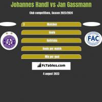 Johannes Handl vs Jan Gassmann h2h player stats