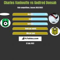 Charles Vanhoutte vs Godfred Donsah h2h player stats