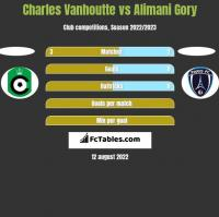 Charles Vanhoutte vs Alimani Gory h2h player stats