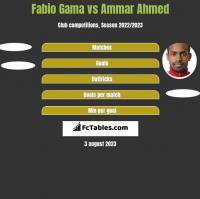 Fabio Gama vs Ammar Ahmed h2h player stats
