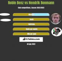 Robin Benz vs Hendrik Bonmann h2h player stats