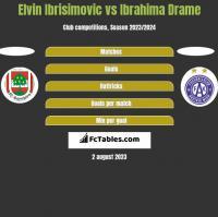Elvin Ibrisimovic vs Ibrahima Drame h2h player stats