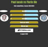 Paul Iacob vs Florin Ilie h2h player stats
