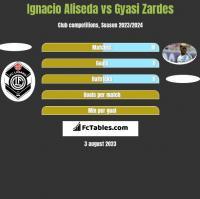 Ignacio Aliseda vs Gyasi Zardes h2h player stats