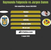 Raymundo Fulgencio vs Jurgen Damm h2h player stats