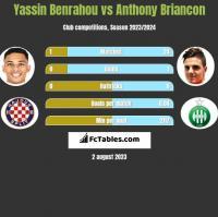 Yassin Benrahou vs Anthony Briancon h2h player stats