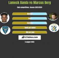 Lameck Banda vs Marcus Berg h2h player stats