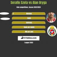 Serafin Szota vs Alan Uryga h2h player stats