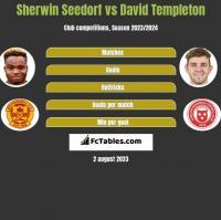 Sherwin Seedorf vs David Templeton h2h player stats