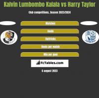 Kalvin Lumbombo Kalala vs Harry Taylor h2h player stats
