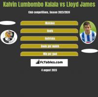 Kalvin Lumbombo Kalala vs Lloyd James h2h player stats