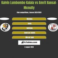 Kalvin Lumbombo Kalala vs Amrit Bansal-Mcnulty h2h player stats