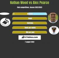 Nathan Wood vs Alex Pearce h2h player stats