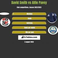 David Smith vs Alfie Pavey h2h player stats