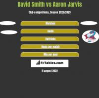 David Smith vs Aaron Jarvis h2h player stats
