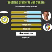 Soufiane Drame vs Jan Sykora h2h player stats