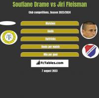 Soufiane Drame vs Jiri Fleisman h2h player stats