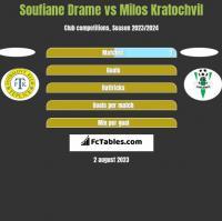 Soufiane Drame vs Milos Kratochvil h2h player stats