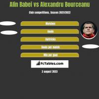 Alin Babei vs Alexandru Bourceanu h2h player stats