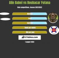 Alin Babei vs Boubacar Fofana h2h player stats