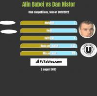 Alin Babei vs Dan Nistor h2h player stats