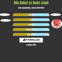 Alin Babei vs Reda Jaadi h2h player stats