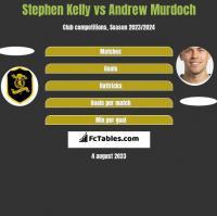 Stephen Kelly vs Andrew Murdoch h2h player stats