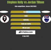 Stephen Kelly vs Jordan Tillson h2h player stats