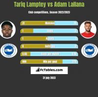 Tariq Lamptey vs Adam Lallana h2h player stats