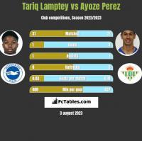 Tariq Lamptey vs Ayoze Perez h2h player stats