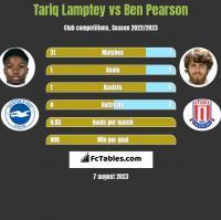 Tariq Lamptey vs Ben Pearson h2h player stats