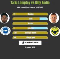Tariq Lamptey vs Billy Bodin h2h player stats