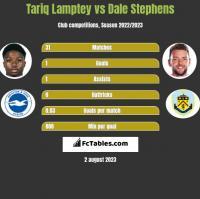 Tariq Lamptey vs Dale Stephens h2h player stats