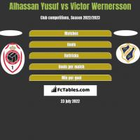 Alhassan Yusuf vs Victor Wernersson h2h player stats