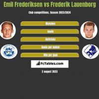 Emil Frederiksen vs Frederik Lauenborg h2h player stats