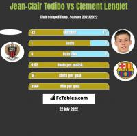 Jean-Clair Todibo vs Clement Lenglet h2h player stats